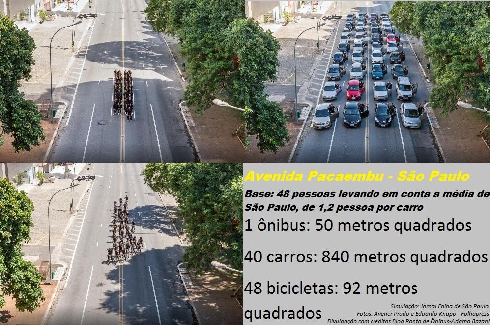 simulacao-mobilidade