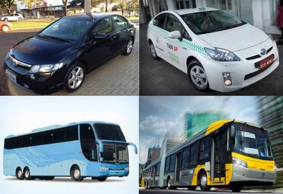 Uber Mobilidade Urbana