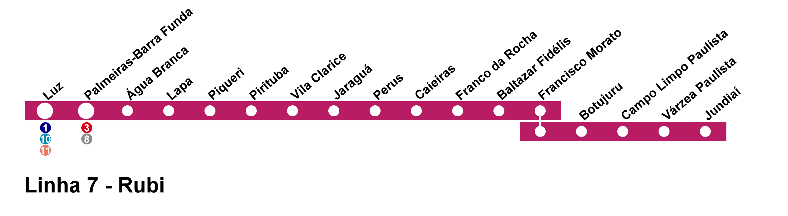 Mapa_Linha_7-Rubi