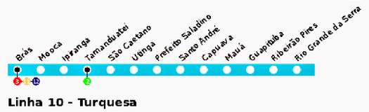 linha10_mapa