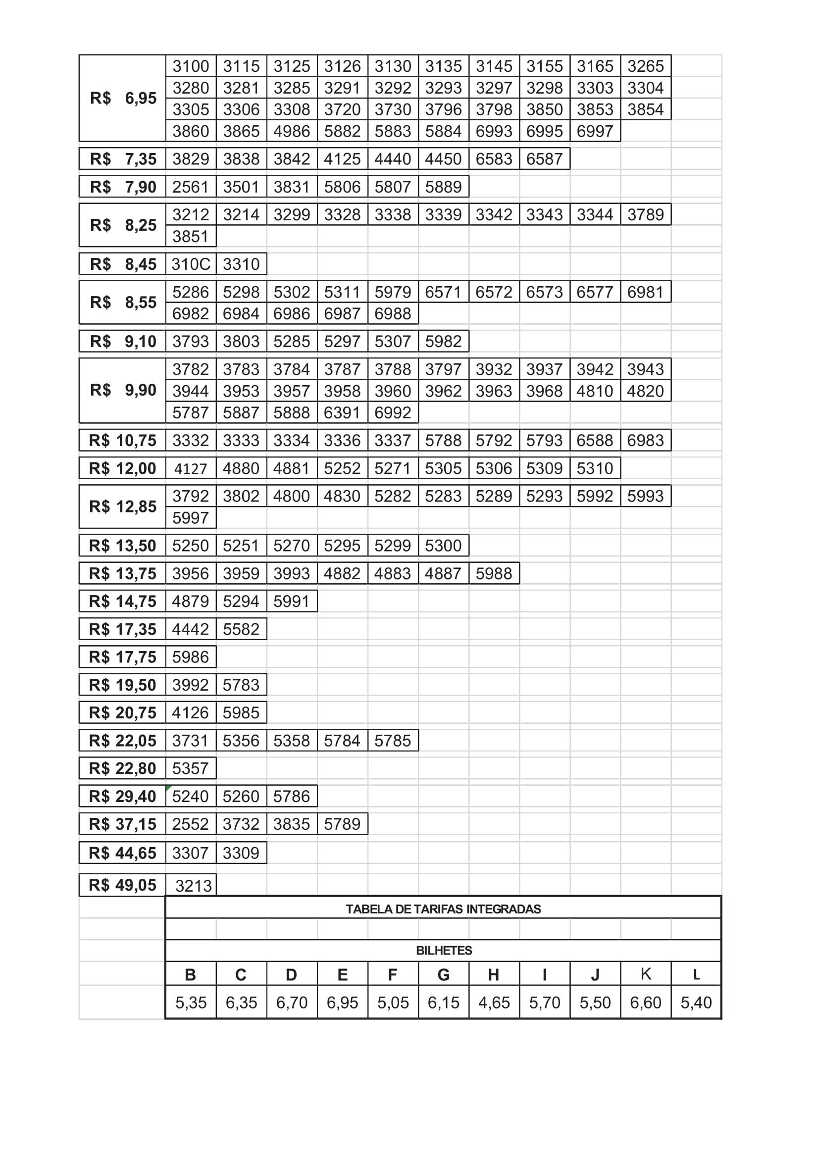 tabela_12-2018-3