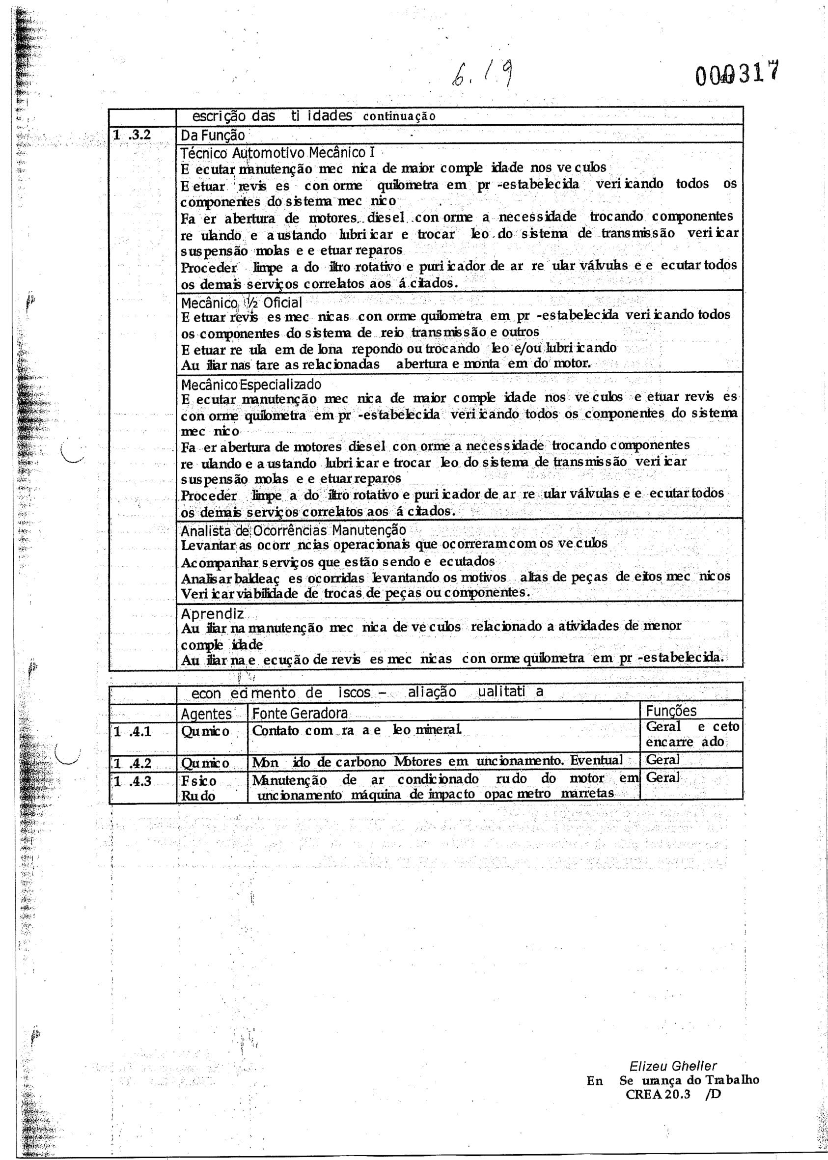 PL001222019-198