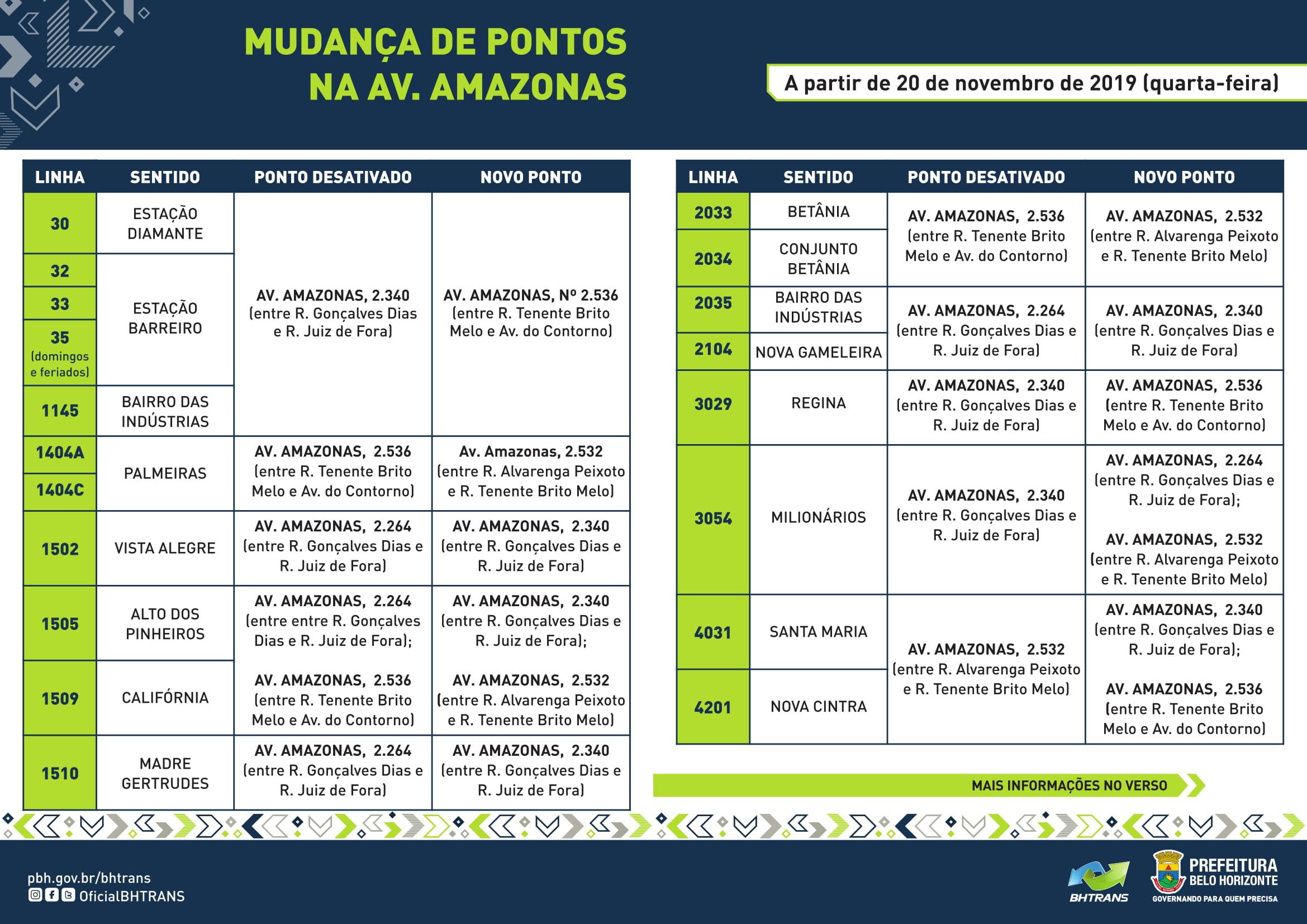 FOLDER MUDAN+çA DE PONTOS AV. AMAZONAS_NOV19_web-2