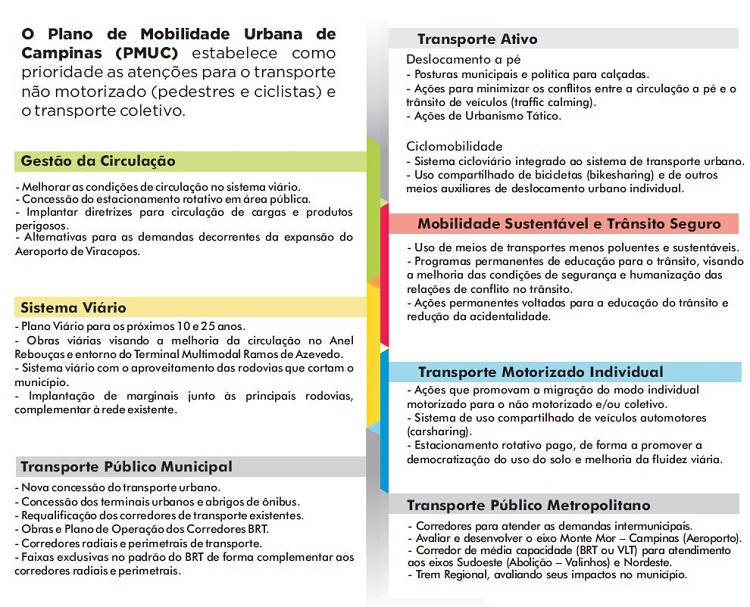 PMUC-propostas