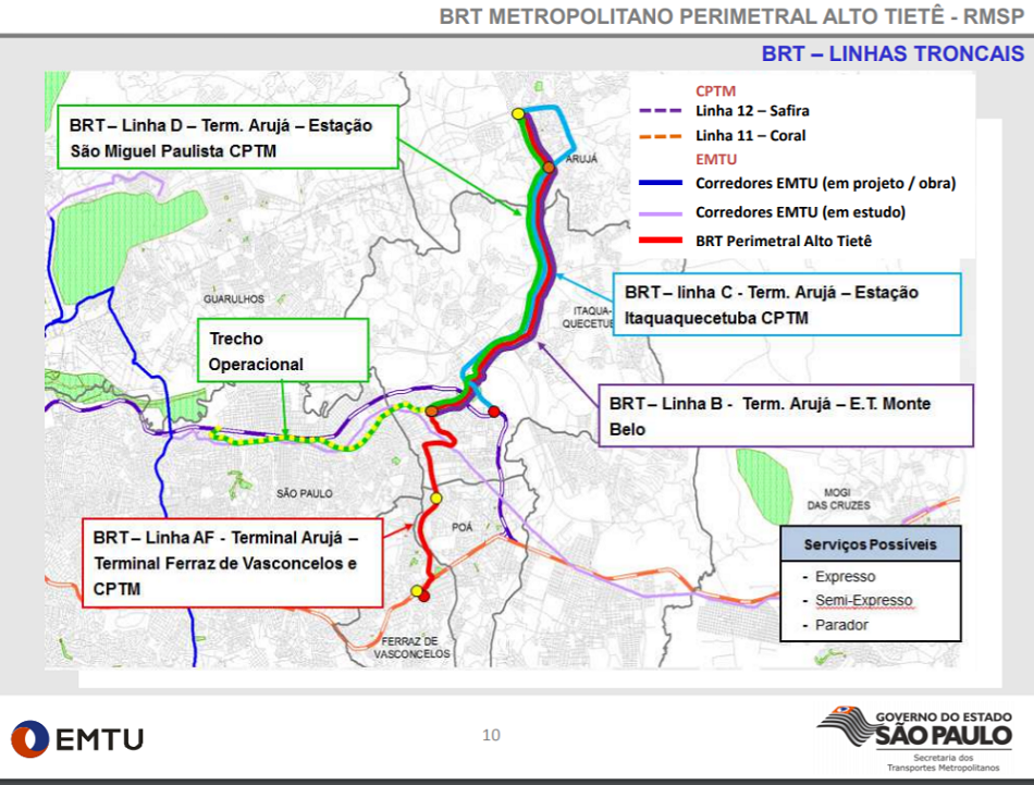 BRT_alto_tiete_integra.png