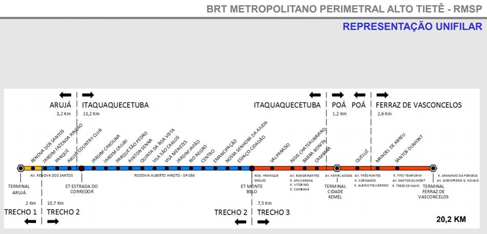 BRT_alto_tiete_lotes.png