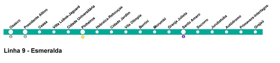 mapa_linha9_esmeralda
